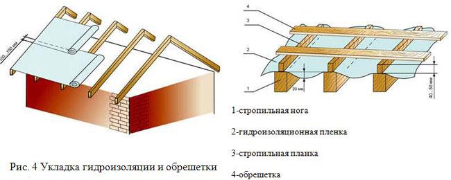 Как правильно крыть металлочерепицу своими руками видео