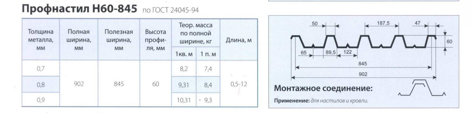 профнастил н60 845 0 8 вес м2