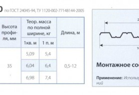 НС35 для забора, цинк в Томске
