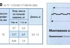 МП20 оцинкованный в Белорецке