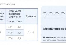С21 оцинкованный в Томске