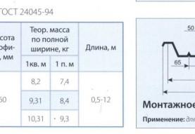 Н60 оцинкованный  в Томске