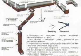 Желоб водосточный 120х86х3000 в Горно-Алтайске