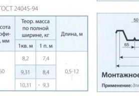 Н75 для кровли, цинк в Барнауле