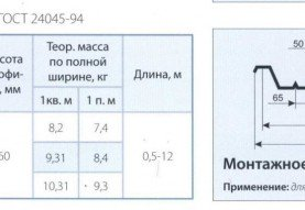Профнастил Н60 для забора в Екатеринбурге