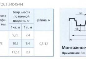 Н75 для забора, цинк в Барнауле