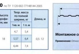 МП20 для кровли, цинк в Барнауле
