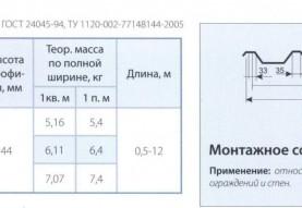 С44 для кровли, цинк в Томске