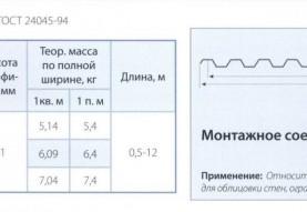 С21 для фасада, цинк в Томске