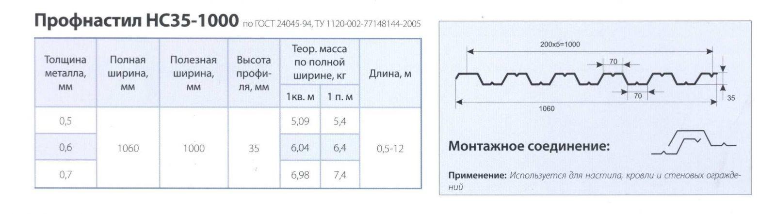 вес профнастила нс35 1000 0 6