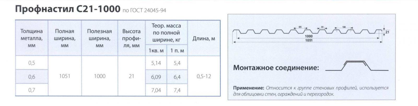 сколько весит профнастил с21
